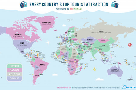 Every Country's Top Tourist Attraction - According to Tripadvisor Infographic