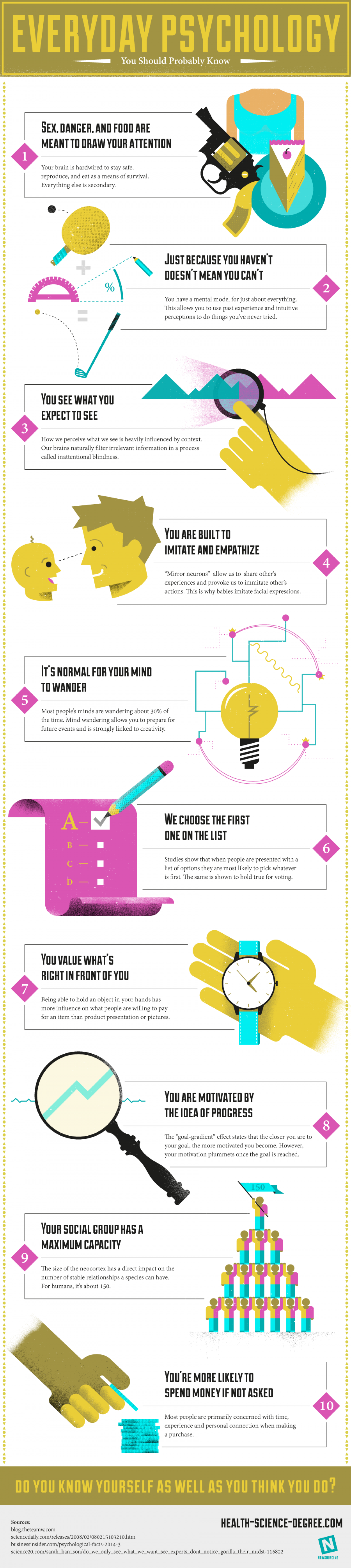 Everyday Psychology You Should Probably Know Infographic