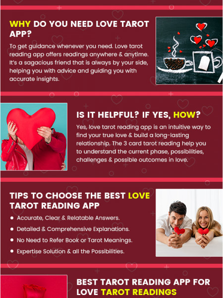 Everything About Love Tarot Card  Infographic