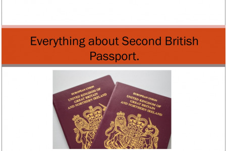 Everything About Second British Passport! Infographic