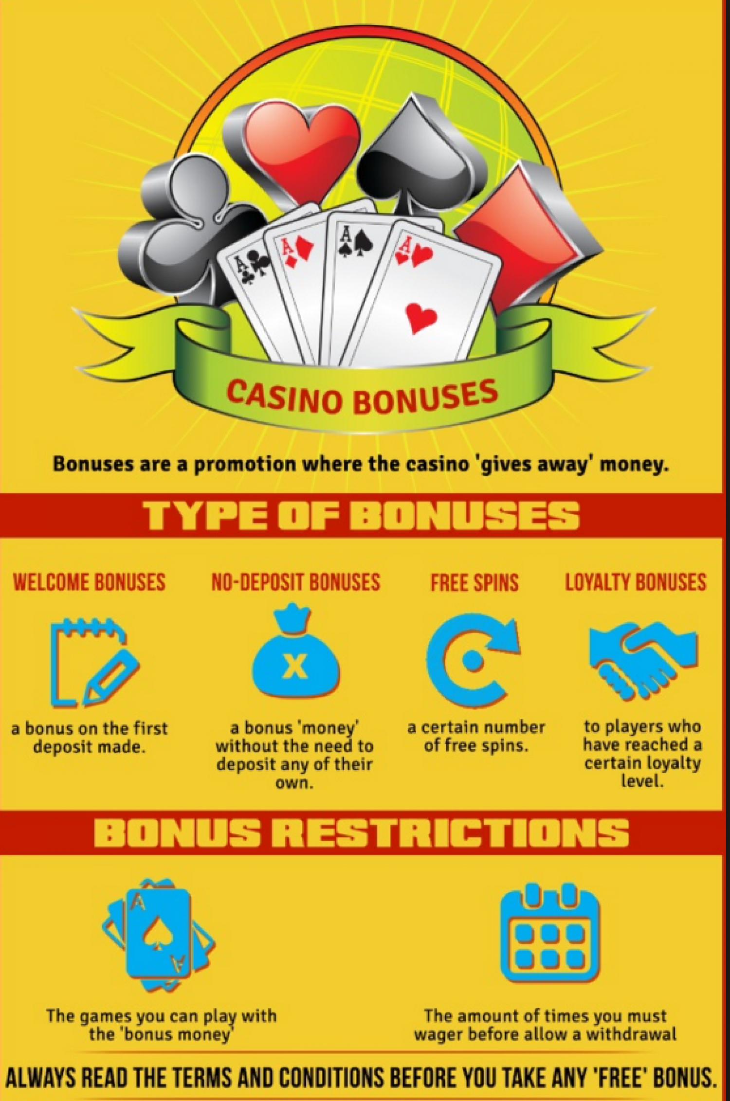 Best Casino Bonuses In The Final 30 Times The Promo Is Actually