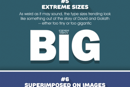 Everything Hot, Hip And Happening In Typography Infographic