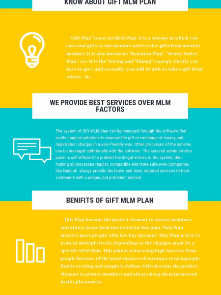 Everything you must Know about Gift/Helping Plan- Infographic