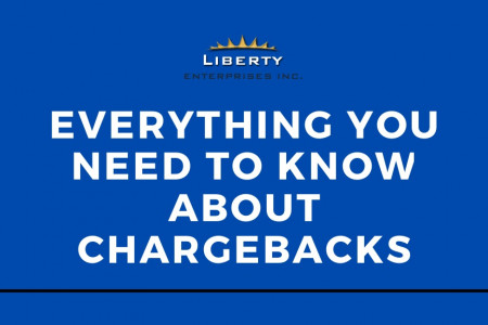Everything You Need To Know About Chargebacks Infographic