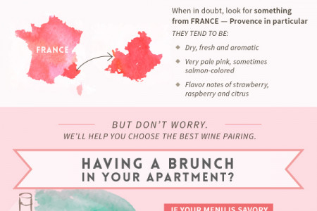 Everything You Need to Know About Drinking Rosé Infographic