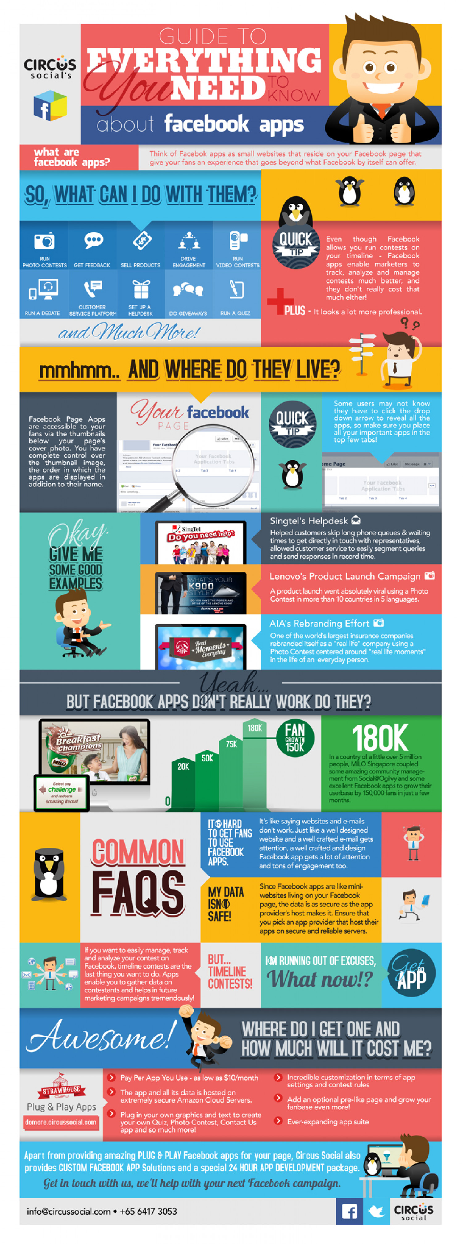 Everything You Need to Know About Facebook Apps Infographic