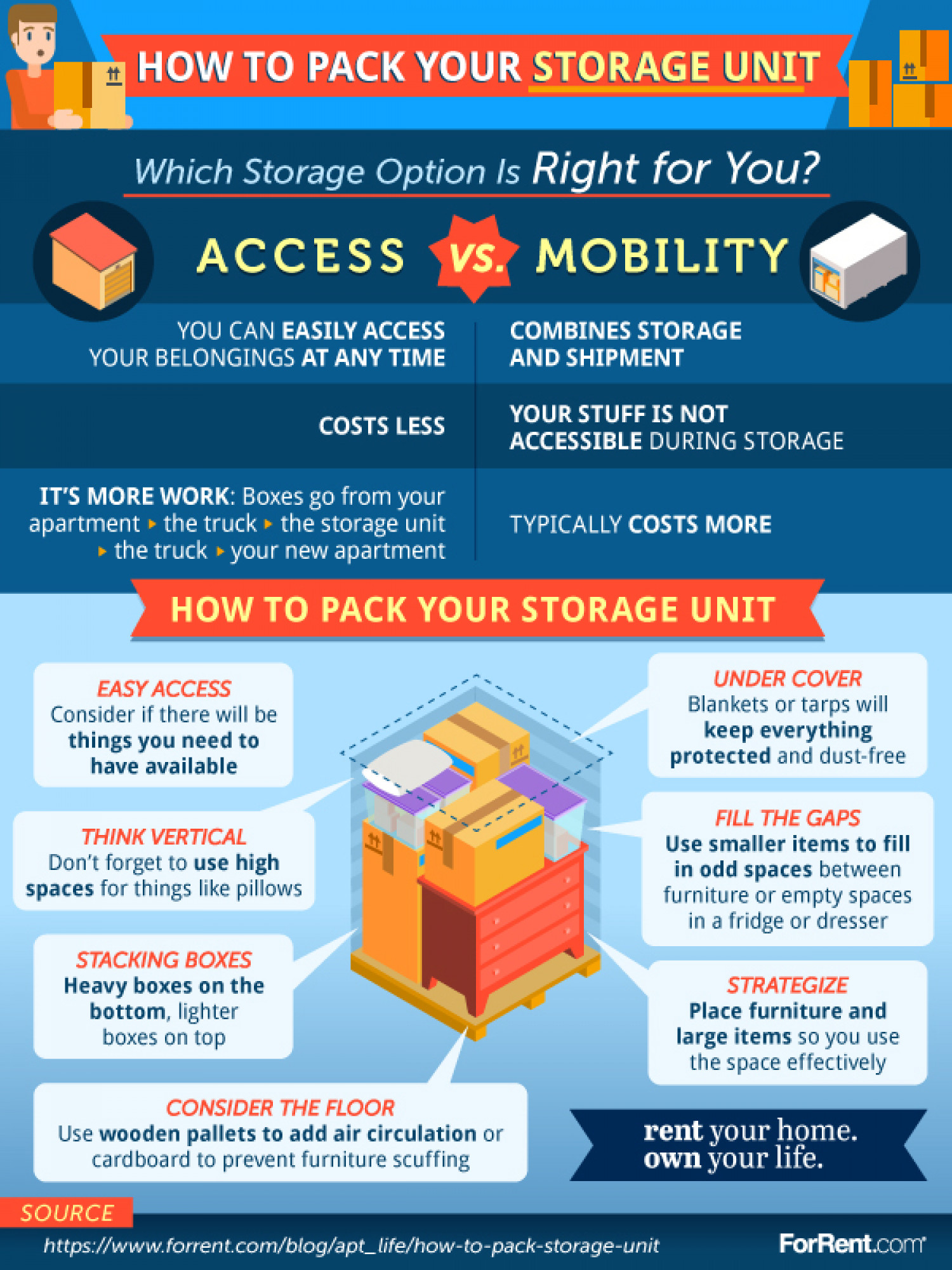 Everything You Need to Know About Packing a Storage Space Infographic
