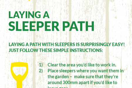 Everything You Need to Know About Railway Sleepers Infographic