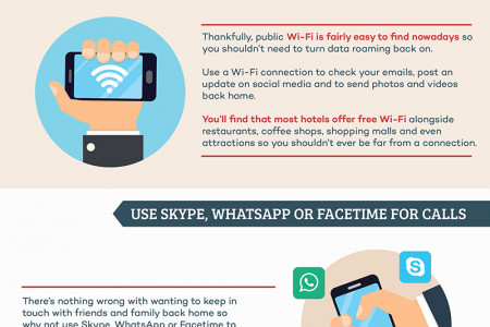 Everything You Need To Know About Using Your Phone & Tablet Abroad [Infographic] Infographic