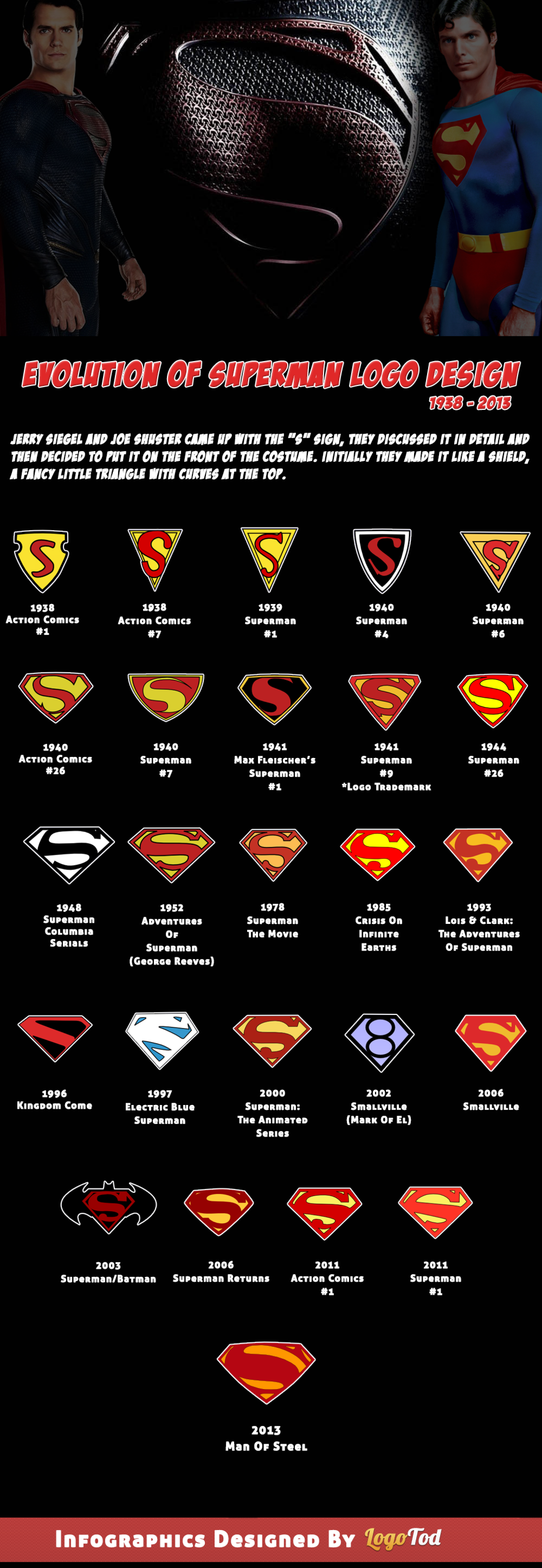 Evolution Of Superman Logo Design Infographic