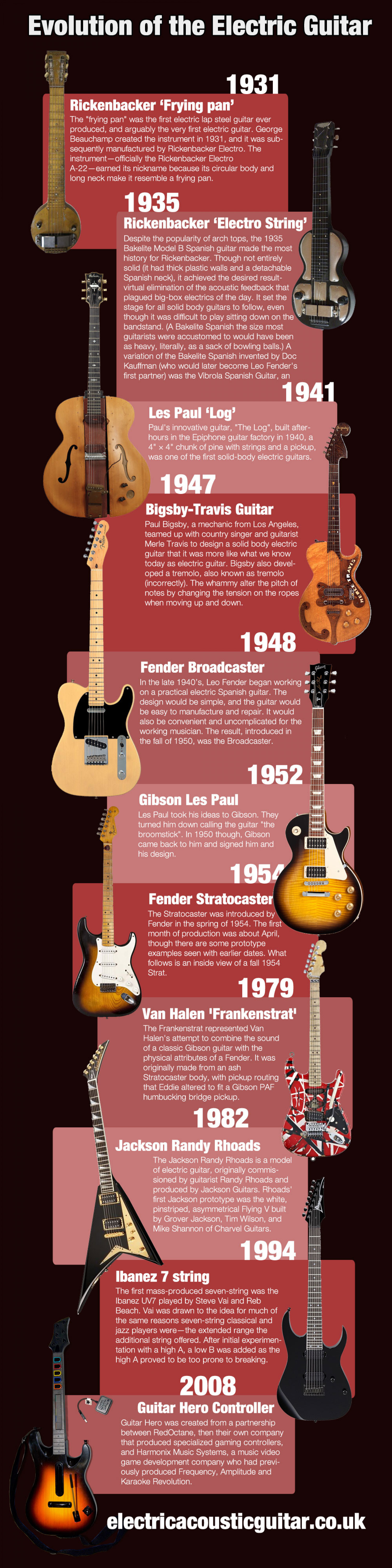 Evolution Of The Electric Guitar Infographic
