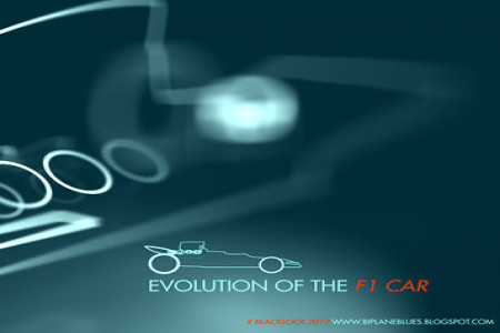 Evolution of the F1 Car Infographic