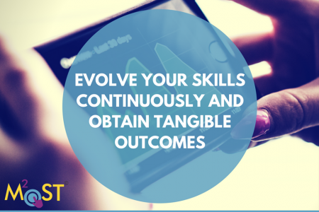 Evolve Your Skills With M²OST Gamified Learning Platform By TGC Technologies Pvt Ltd Infographic