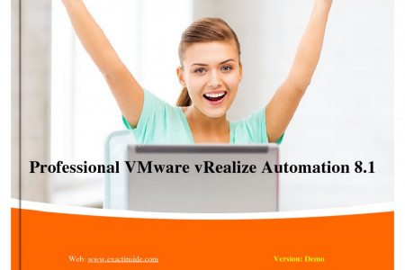 Exact VMware 2V0-31.20 Questions And Answers Infographic