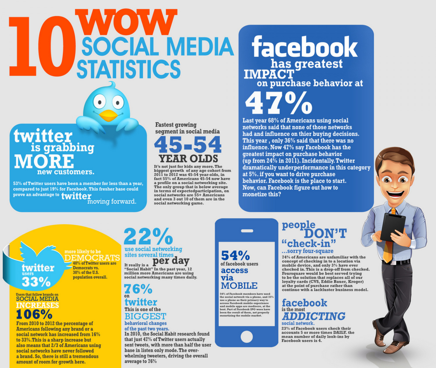 examples of social media at work in the classroom infographic