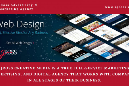 Exceptional Corporate Web Design Services In Westchester Infographic