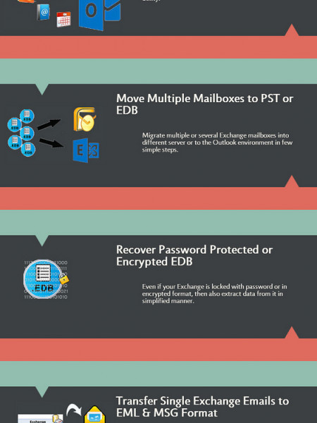 Exchange Server Recovery Infographic