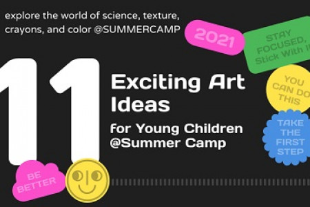 Exciting Summer Camp Art Ideas for Young Children Infographic
