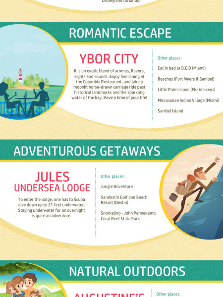 Exciting Things To Do In Florida Infographic