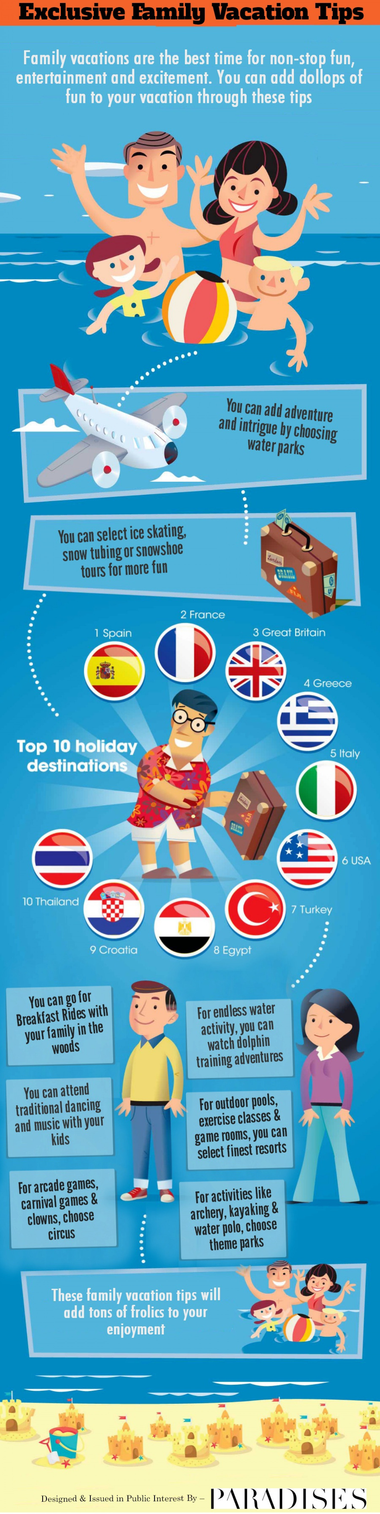 Exclusive Family Vacation Tips Infographic