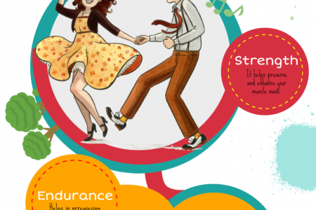 Exercise Benefits of Swing Dancing Infographic