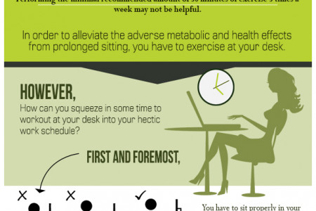 Exercise to Fight with Adverse Effects Infographic