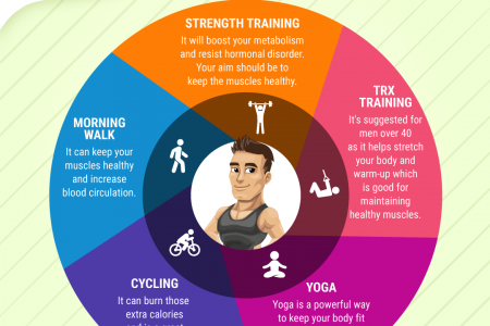 Exercises to Remain Fit Over Forty Infographic