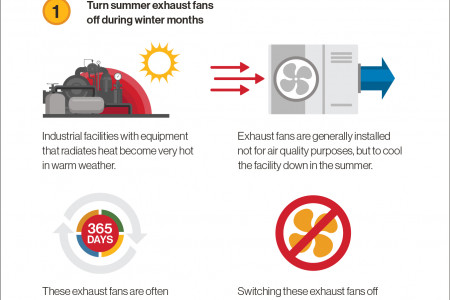 Exhaust Reduction Infographic