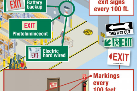 Exit Signs 101 Infographic