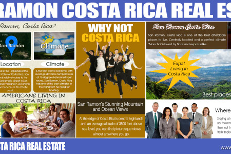 Expat Living In Costa Rica Infographic
