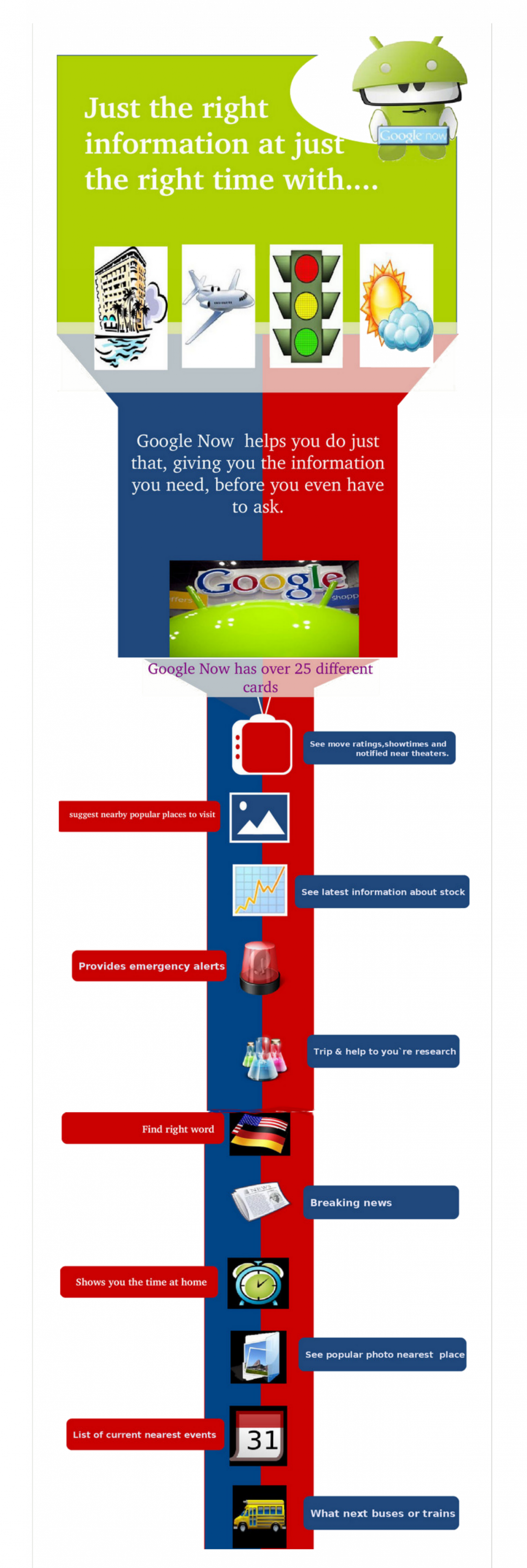 Experience Google now Applications with Android Jelly Bean 4.2 Infographic