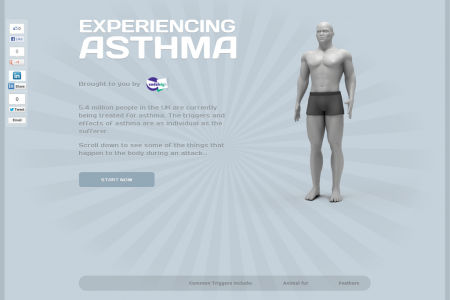 Experiencing Asthma Infographic