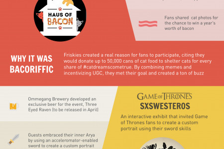 Experiential Content at SXSW 2015: 6 Awesome Brand Activations Infographic