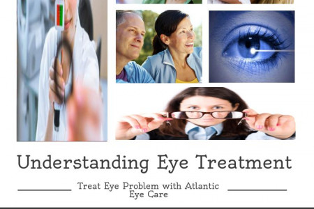 Expert Eye Care and Surgery Infographic
