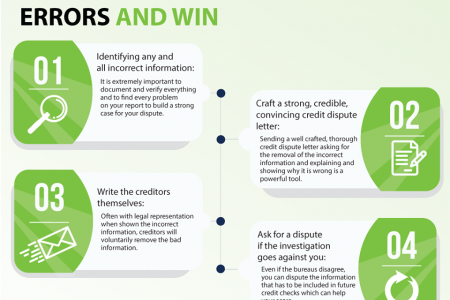 Expert Legal Assistance for Any Credit Reporting Dispute! Infographic