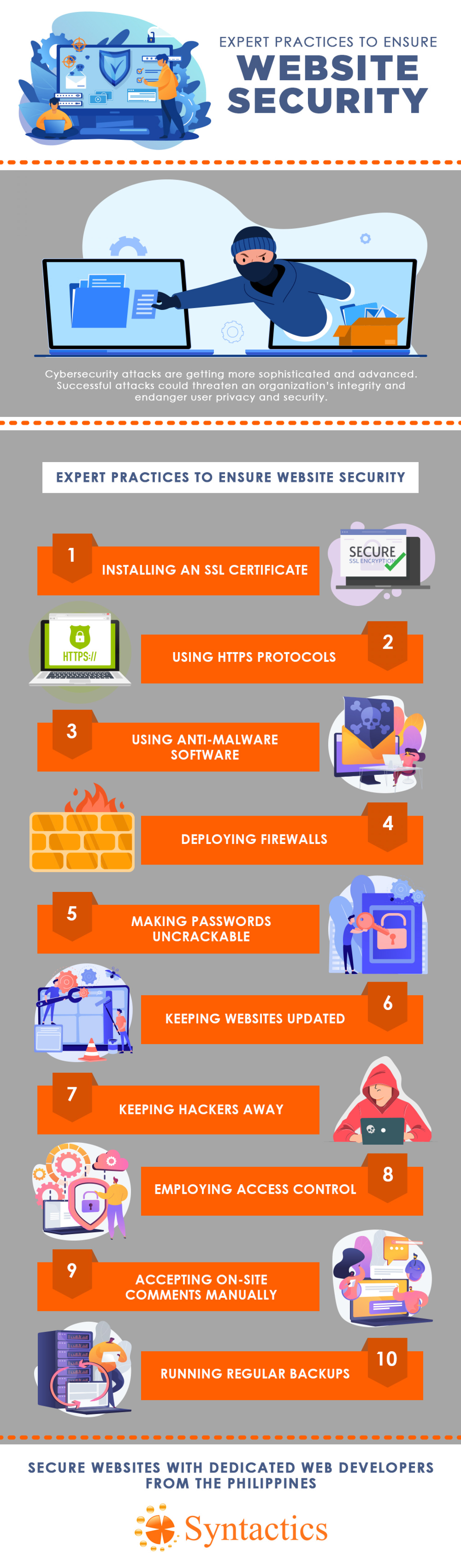 Expert Practices to Ensure Website Security Infographic