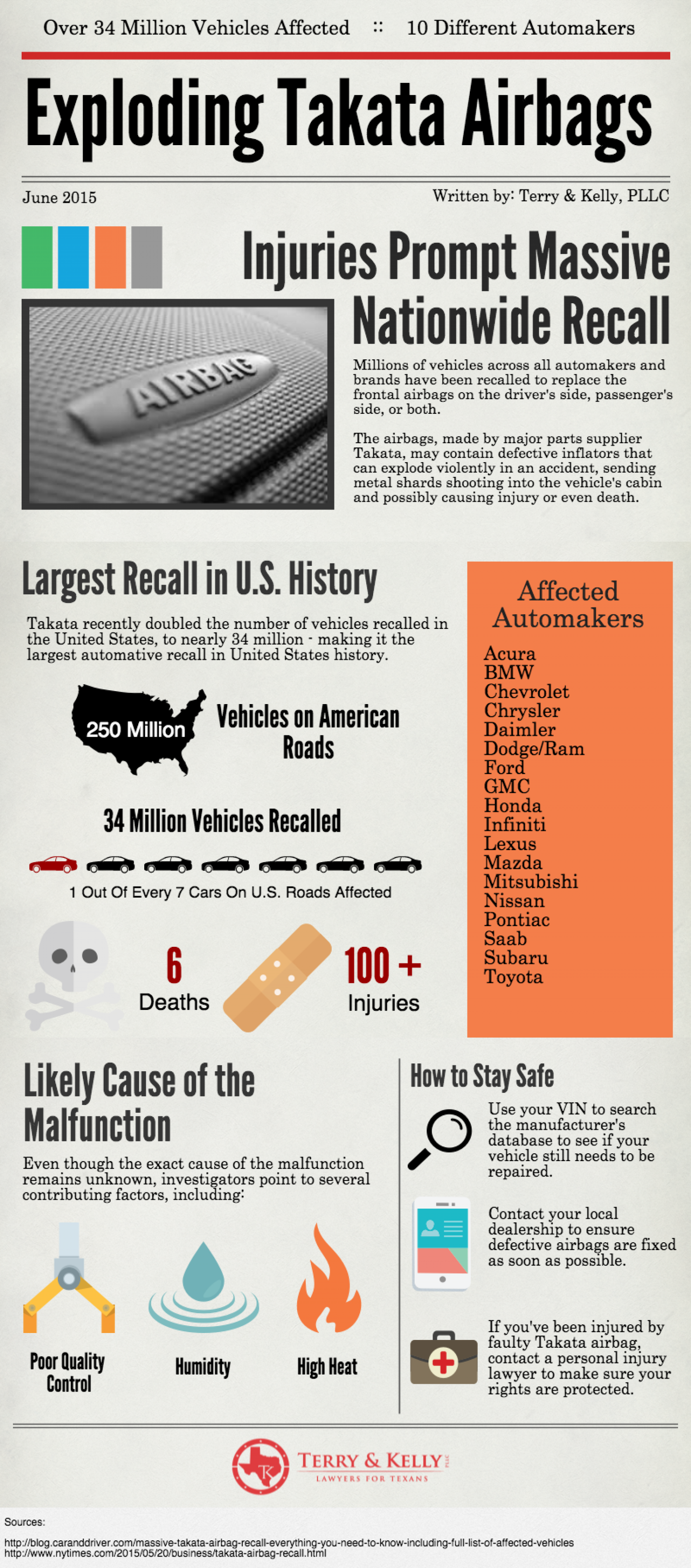 Exploding Takata Airbags Infographic