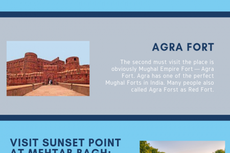 Explore Amazing Places in Agra - Book Agra Tour Packages Infographic