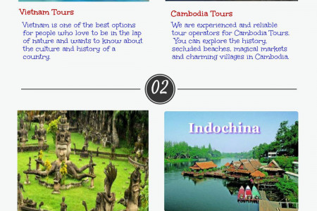 Explore the Beauty and Culture of Vietnam Tours Infographic