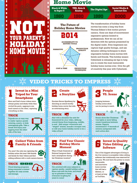 Explore the Evolution of the Holiday Home Movie Infographic