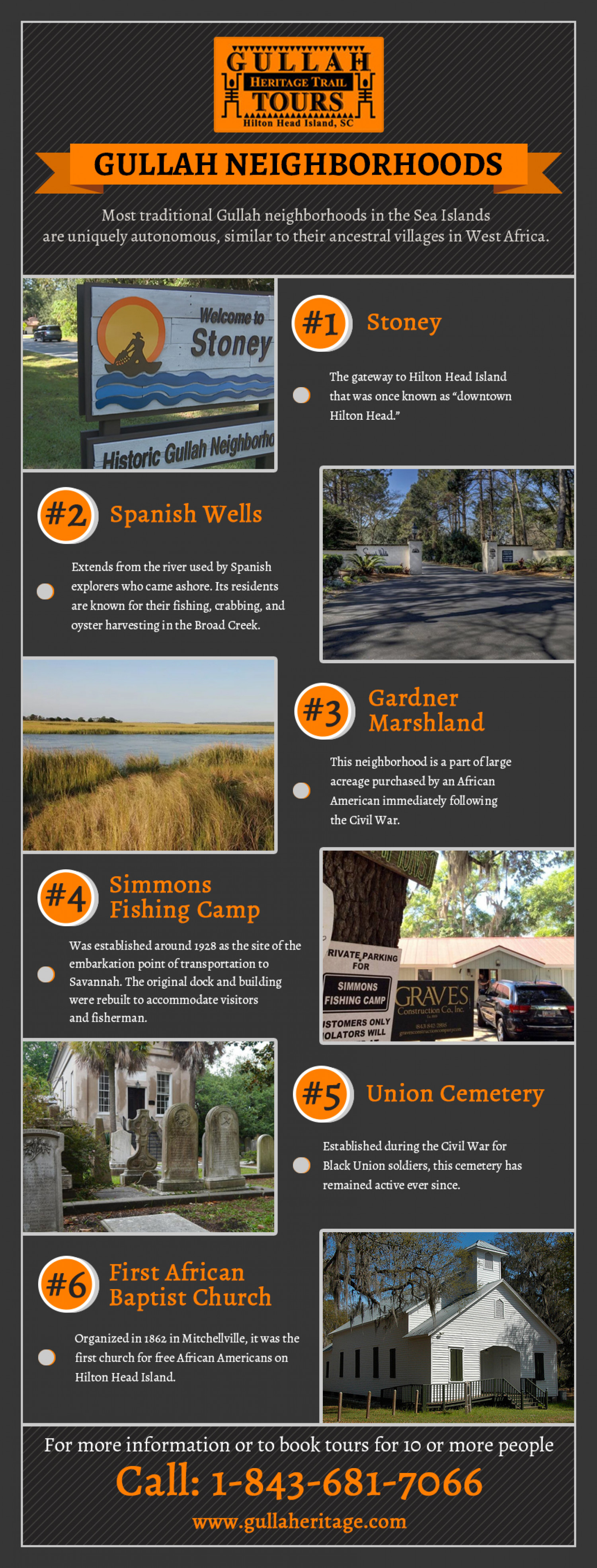 Explore the Extended Neighborhood of Gullah Heritage Infographic