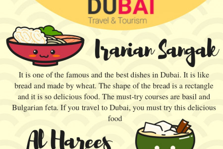 Explore the Taste of the Arabian Foods Infographic
