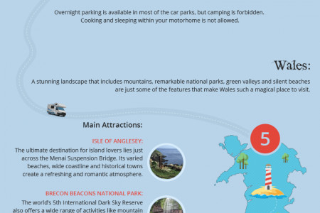 Explore the UK in Your Motorhome Infographic