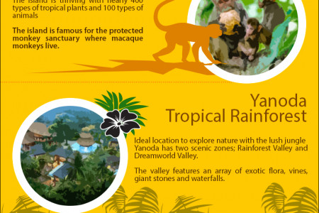 Exploring Sanya with Children Infographic