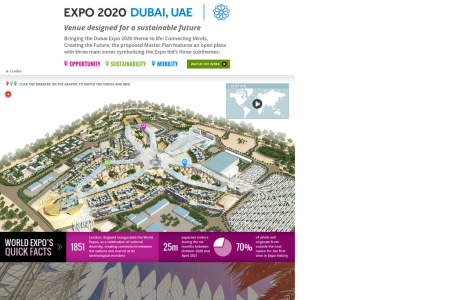 EXPO 2020, DUBAI, UAE: Venue designed for a sustainable future Infographic
