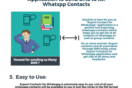 Export Contacts for Whatsapp Infographic