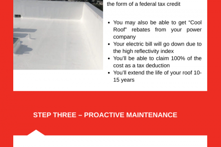 Extend the life of your roof- R&R Industries Infographic