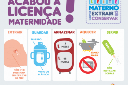 Extracting and conserving breast milk Infographic
