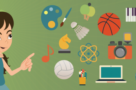 Extracurricular Activities Ideas and Benefits - How (Many) To Choose? Infographic