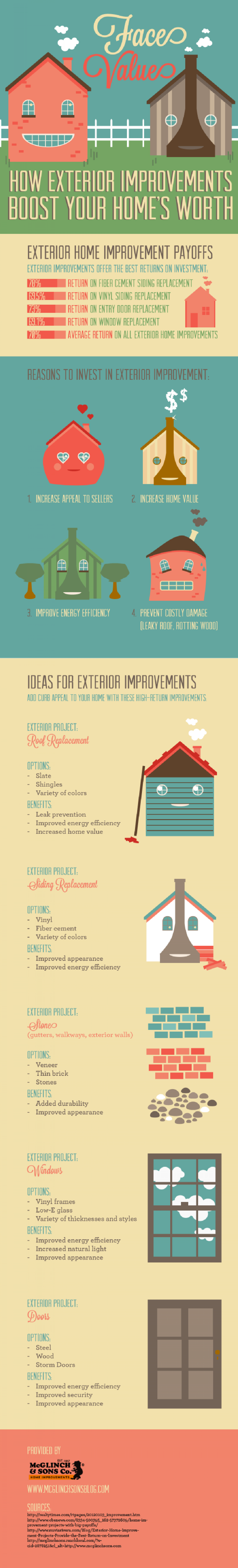 Face Value: How Exterior Improvements Boost Your Home's Worth  Infographic